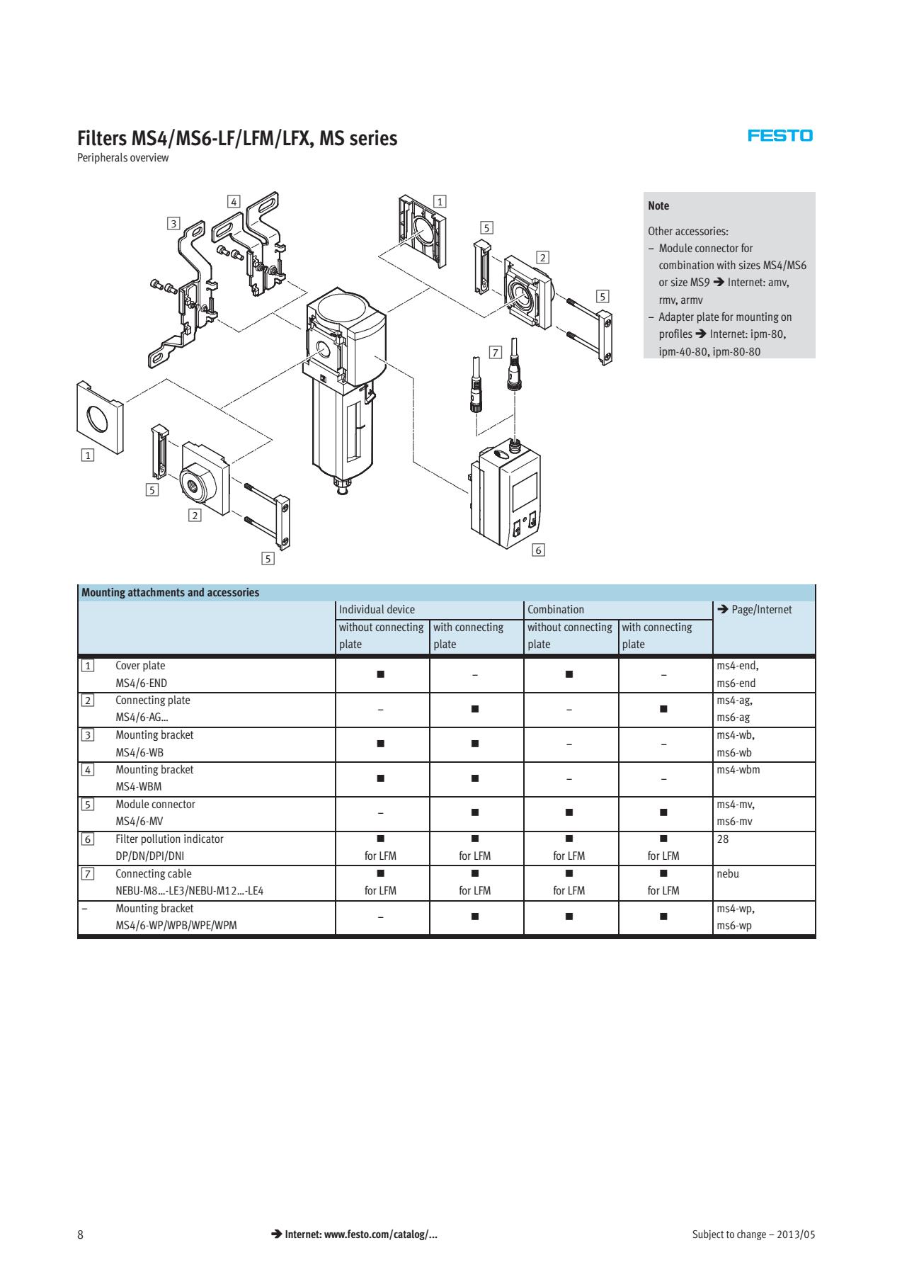 Bộ lọc khí nén Festo, thiết bị Festo