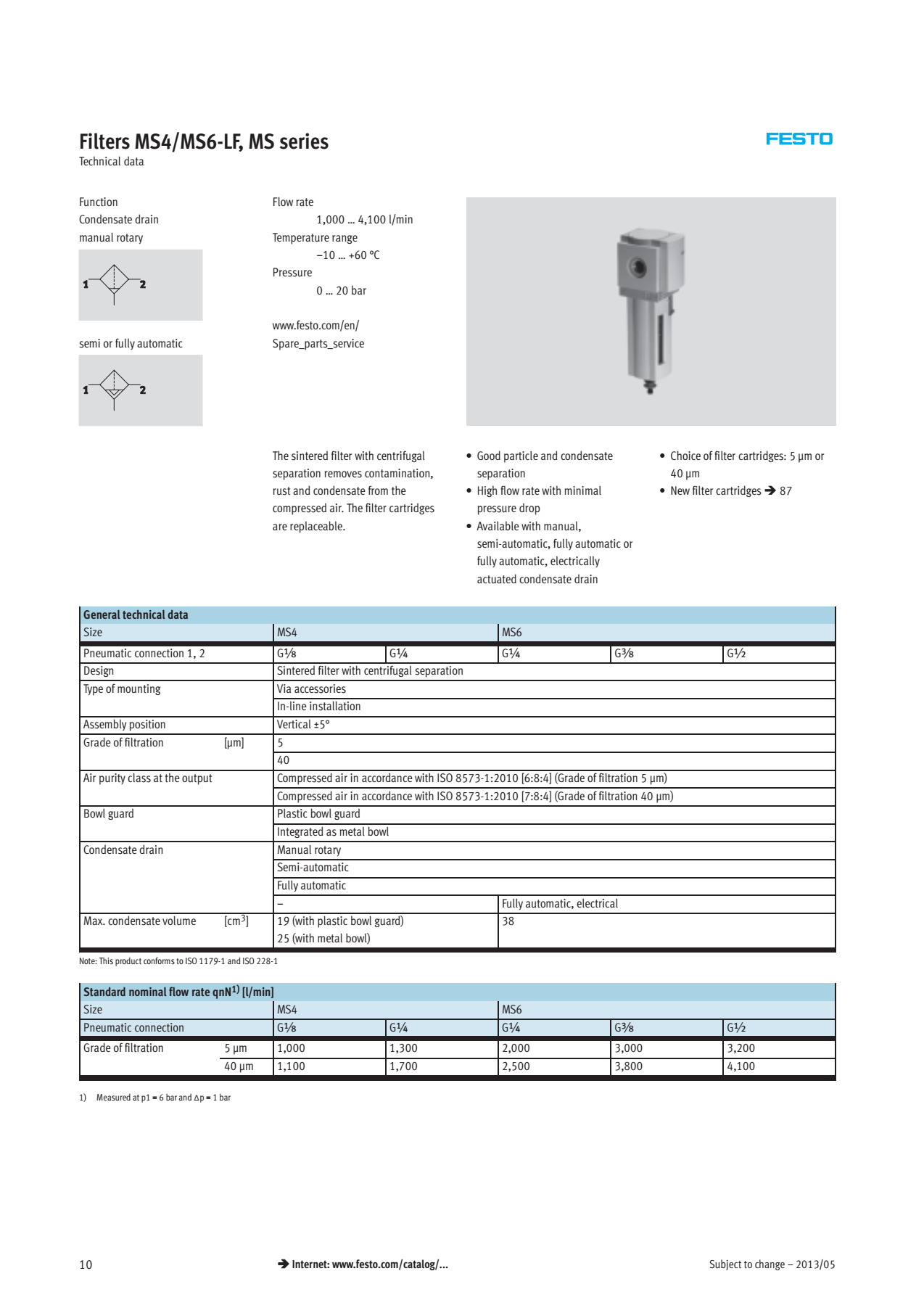 Thông số kỹ thuật của bộ lọc khí nén Festo