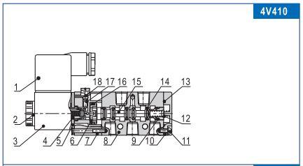 Van khí nén Airtac 4V410