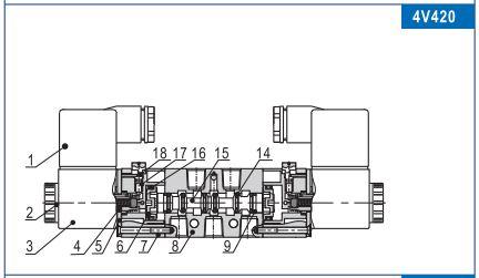Van khí nén Airtac 4V420