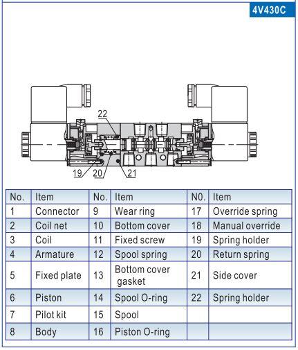 Van khí nén Airtac 4V430C