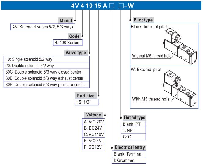 Các ký hiệu của van khí nén Airtac 4V400