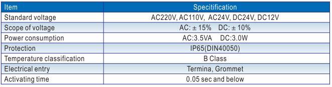 Thông số cuộn điện van khí nén Airtac 4V400