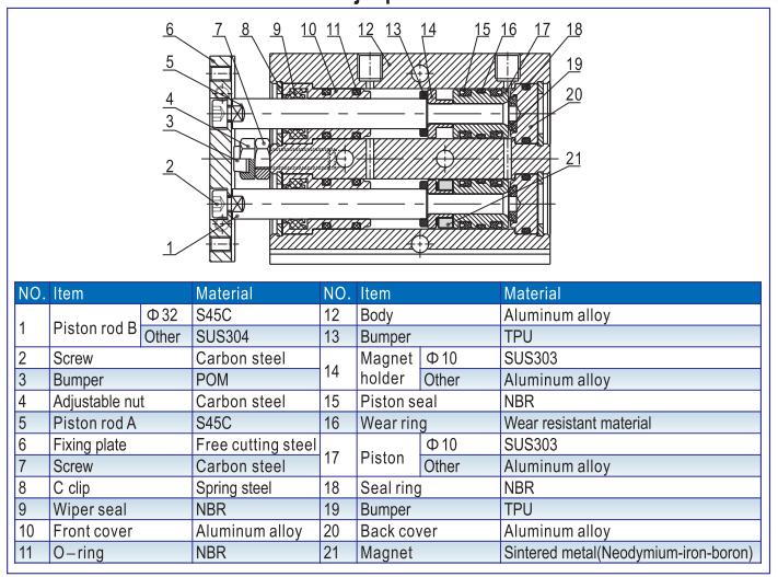 Cấu tạo xy lanh khí nén TN series Airtac