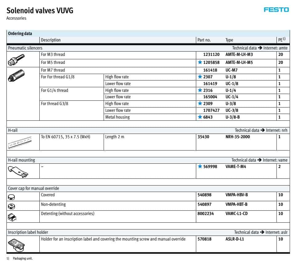 Phụ kiện cho van khí nén Festo VUVG-giảm âm