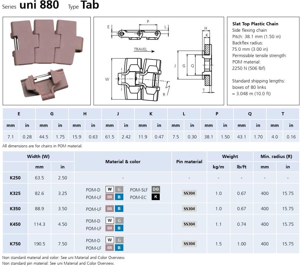 Thông số kỹ thuật chi tiết của băng tải xích nhựa 880TAB Series