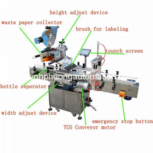 Cấu tạo máy dán nhãn, decal tự động - Huynhphuongautomation